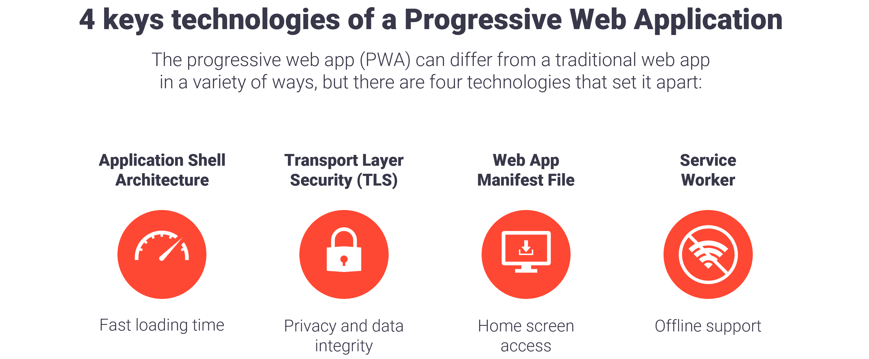 Are Progressive Web Apps a game-changer for airlines?